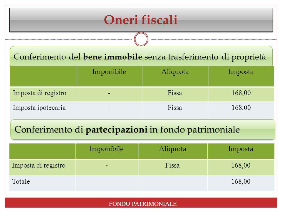 Oneri fiscali Conferimento di partecipazioni in fondo patrimoniale