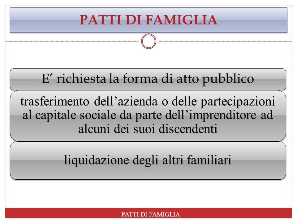 PATTI DI FAMIGLIA E' richiesta la forma di atto pubblico.