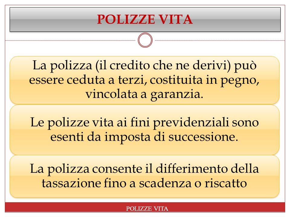 POLIZZE VITA La polizza (il credito che ne derivi) può essere ceduta a terzi, costituita in pegno, vincolata a garanzia.