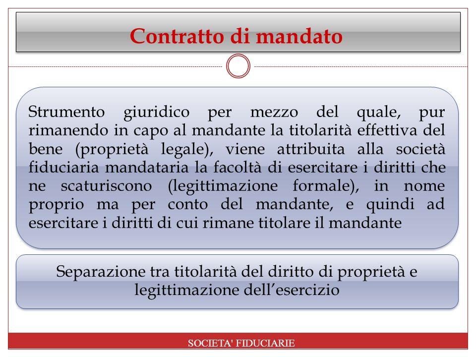 Contratto di mandato SOCIETA FIDUCIARIE
