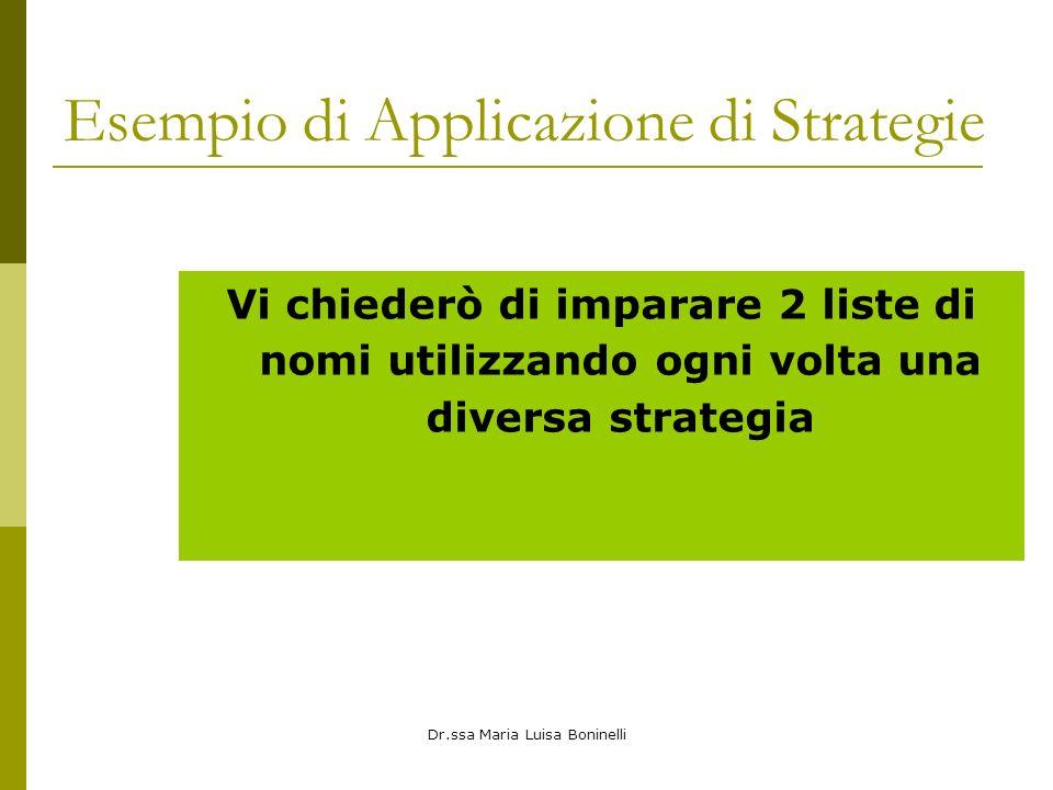 Esempio di Applicazione di Strategie