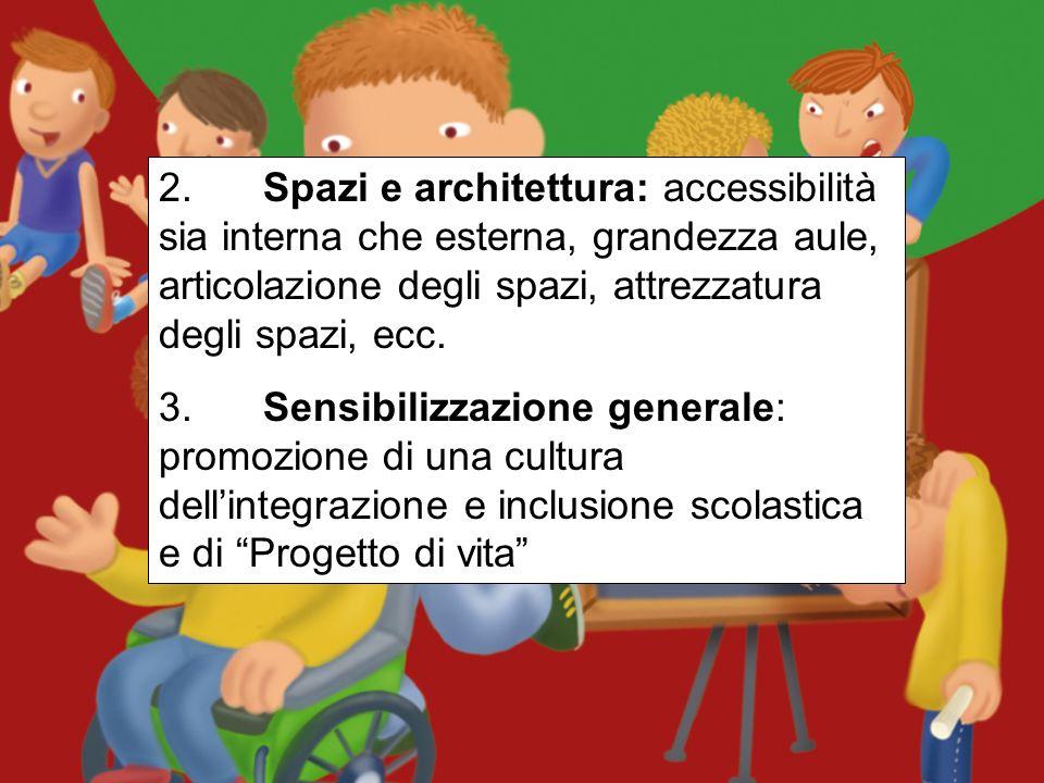 2. Spazi e architettura: accessibilità sia interna che esterna, grandezza aule, articolazione degli spazi, attrezzatura degli spazi, ecc.
