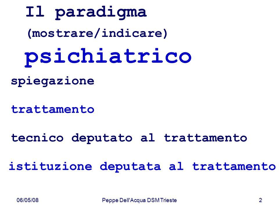 Il paradigma (mostrare/indicare) psichiatrico