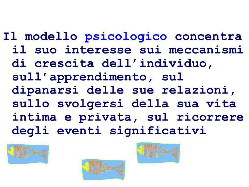 Il modello psicologico concentra il suo interesse sui meccanismi di crescita dell'individuo, sull'apprendimento, sul dipanarsi delle sue relazioni, sullo svolgersi della sua vita intima e privata, sul ricorrere degli eventi significativi