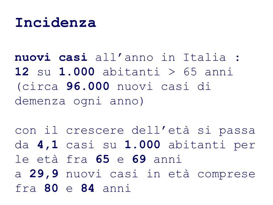 Incidenza nuovi casi all'anno in Italia :
