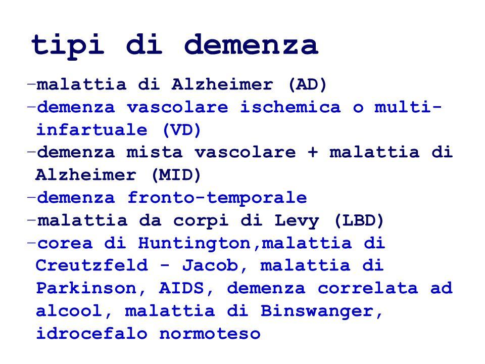 tipi di demenza malattia di Alzheimer (AD)