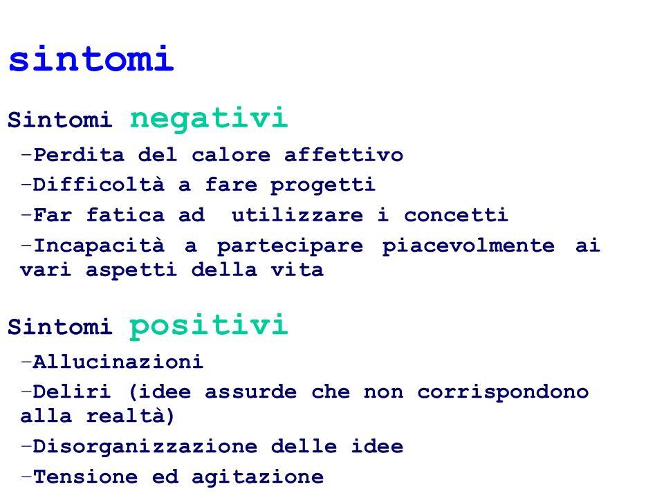 sintomi Sintomi negativi Sintomi positivi Perdita del calore affettivo
