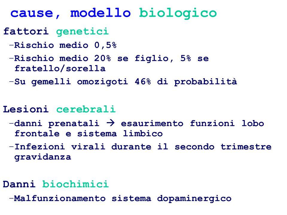 cause, modello biologico