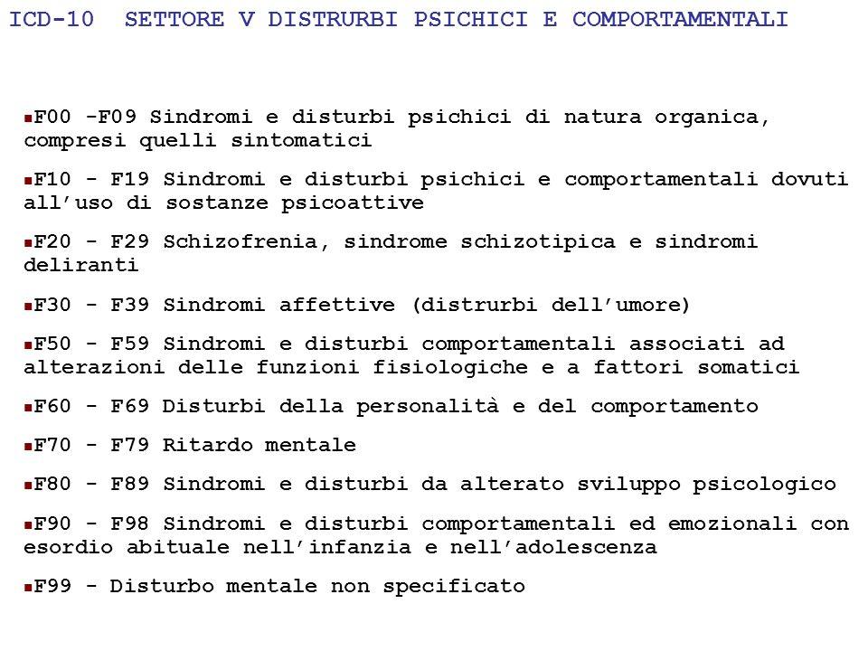 ICD-10 SETTORE V DISTRURBI PSICHICI E COMPORTAMENTALI