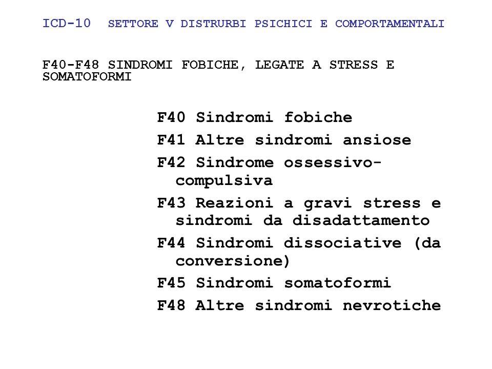 F41 Altre sindromi ansiose F42 Sindrome ossessivo- compulsiva