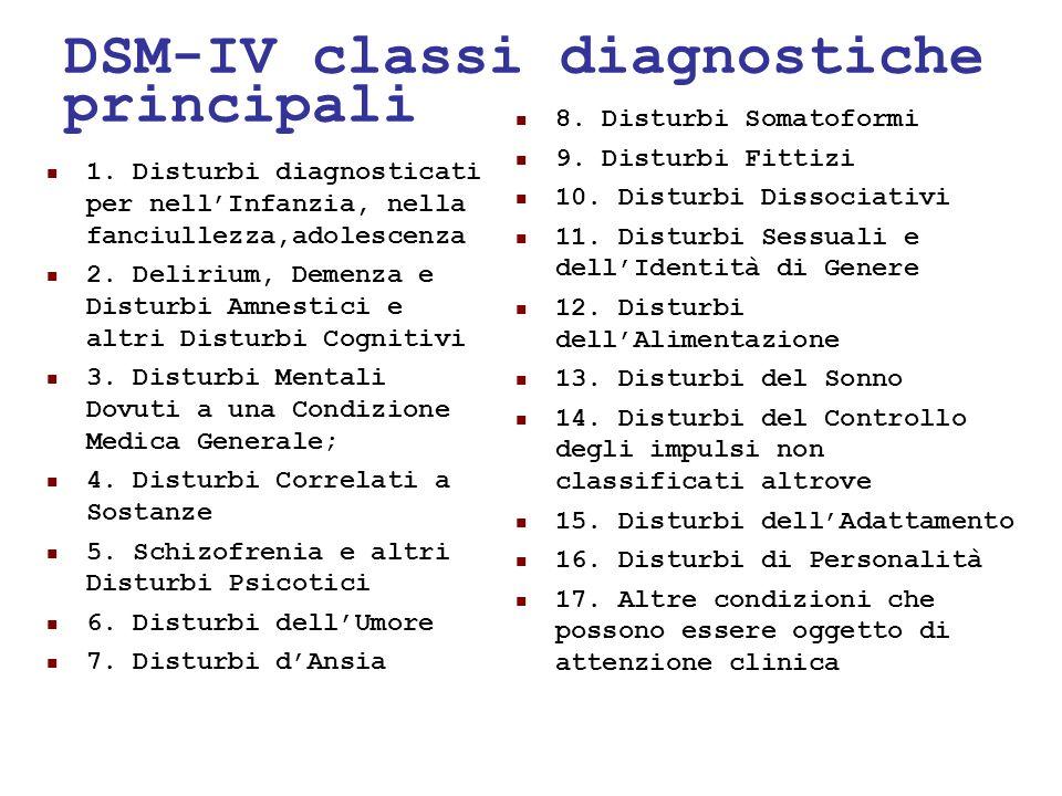 DSM-IV classi diagnostiche principali