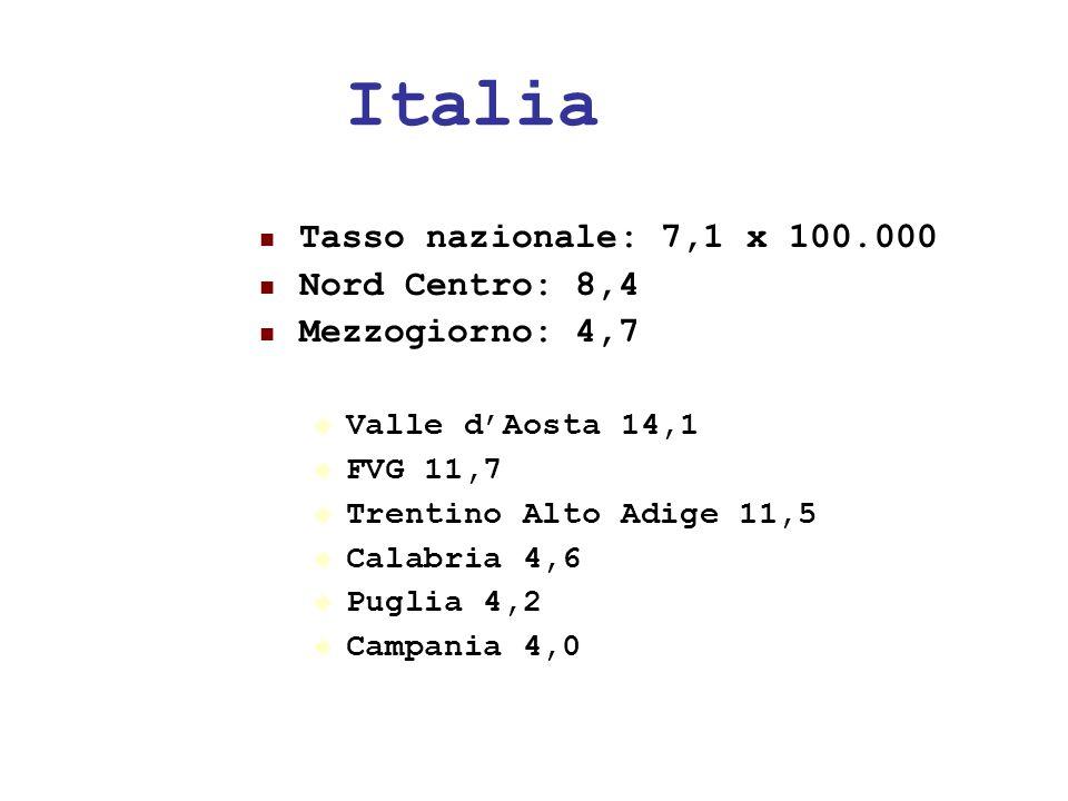Italia Tasso nazionale: 7,1 x 100.000 Nord Centro: 8,4