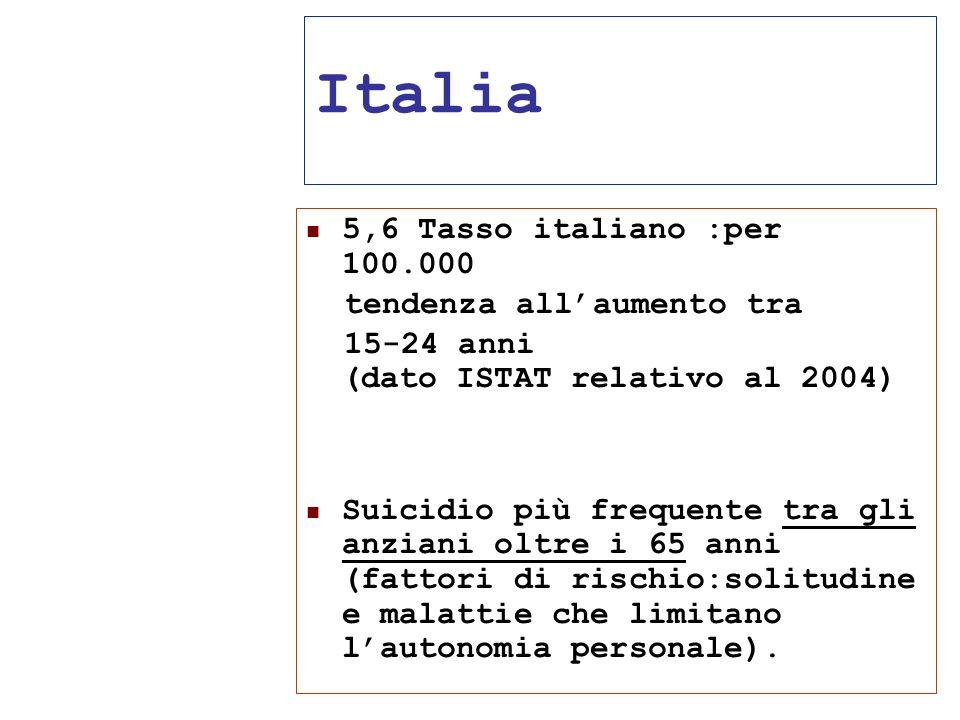 Italia 5,6 Tasso italiano :per 100.000 tendenza all'aumento tra