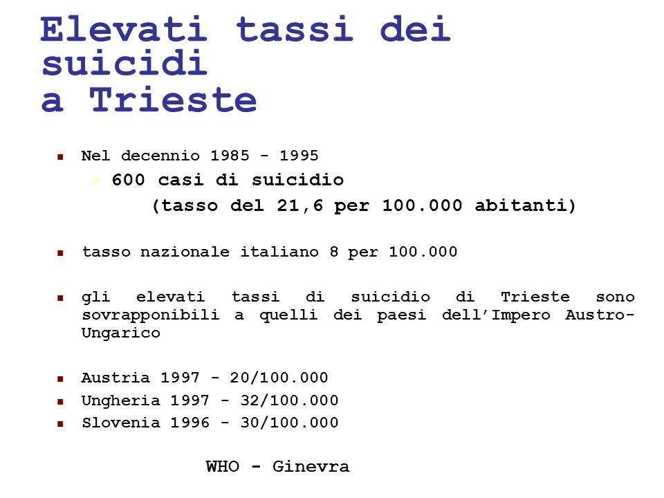 Elevati tassi dei suicidi a Trieste