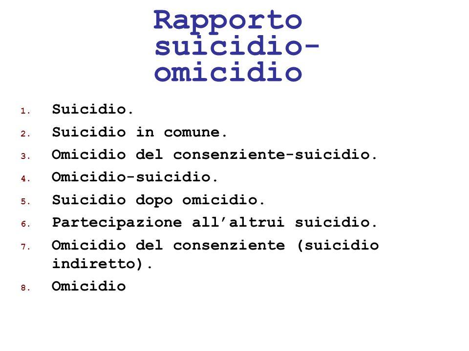 Rapporto suicidio-omicidio