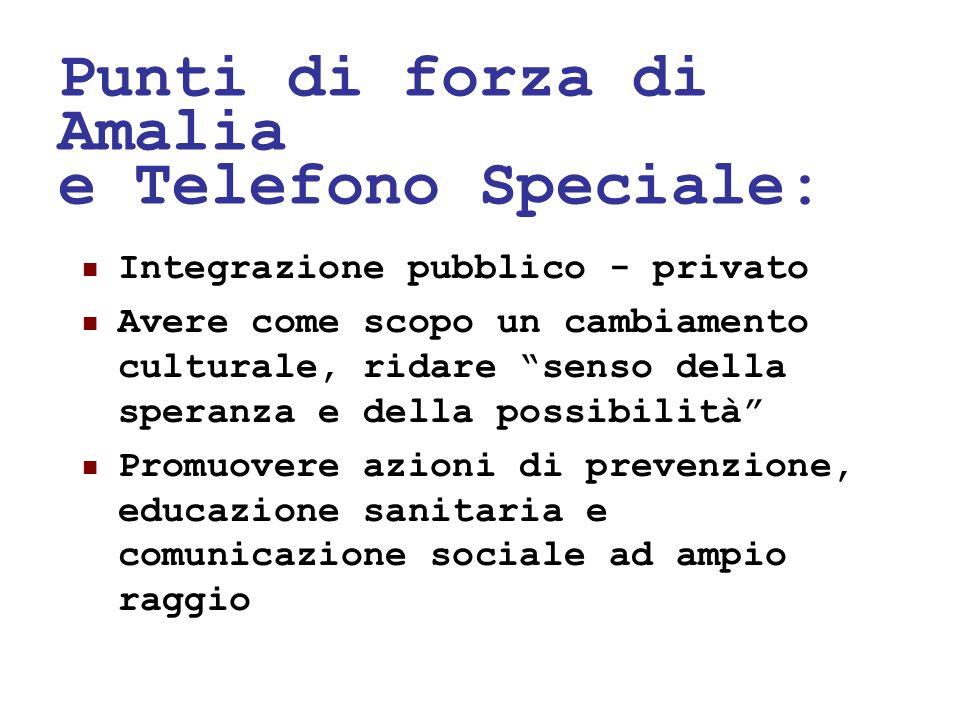 Punti di forza di Amalia e Telefono Speciale: