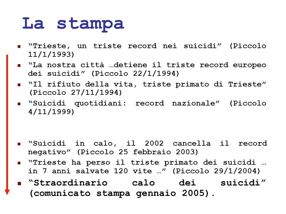La stampa Trieste, un triste record nei suicidi (Piccolo 11/1/1993)