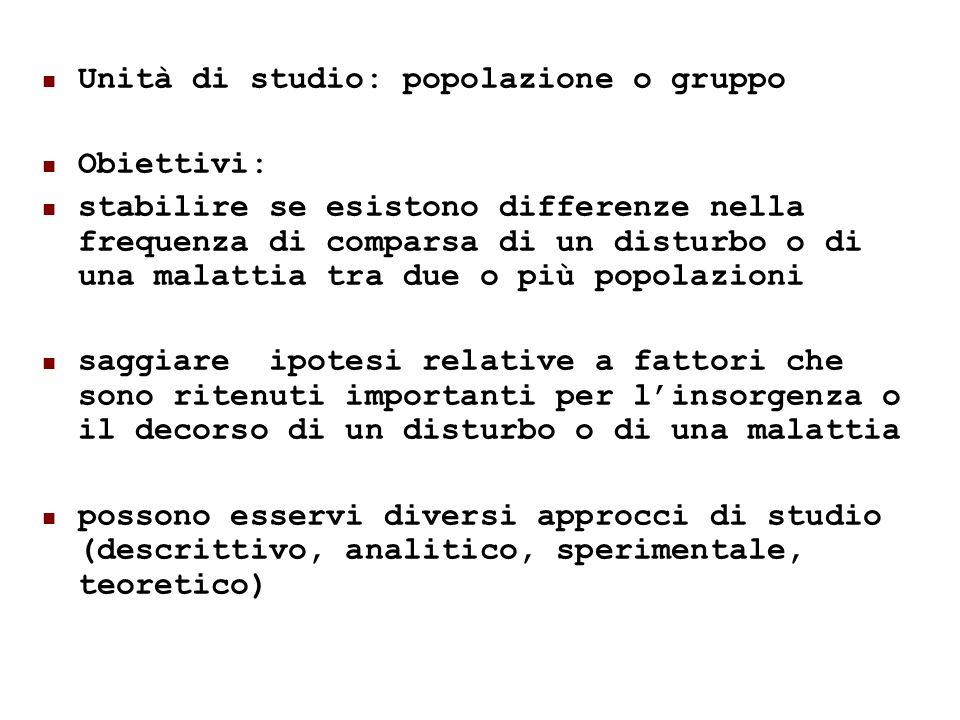 Unità di studio: popolazione o gruppo Obiettivi: