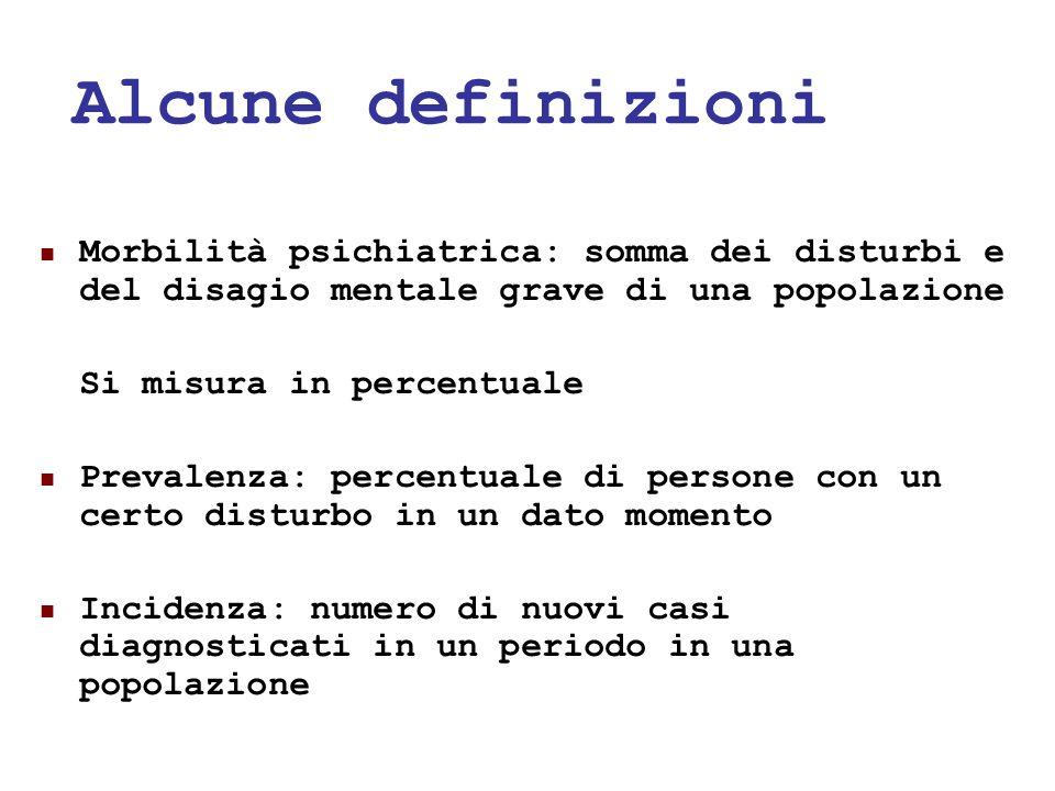 Alcune definizioni Morbilità psichiatrica: somma dei disturbi e del disagio mentale grave di una popolazione.