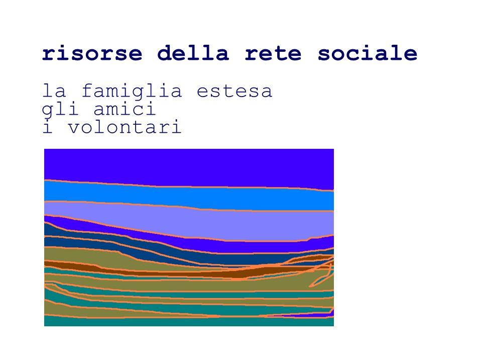 risorse della rete sociale la famiglia estesa gli amici i volontari