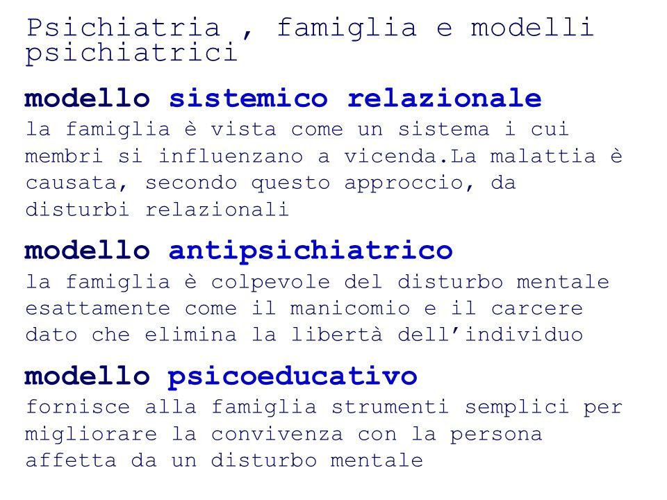 Psichiatria , famiglia e modelli psichiatrici