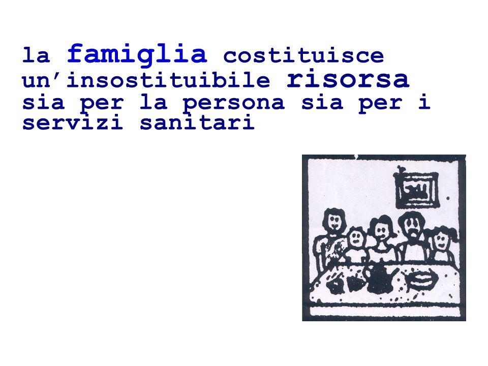 la famiglia costituisce un'insostituibile risorsa sia per la persona sia per i servizi sanitari
