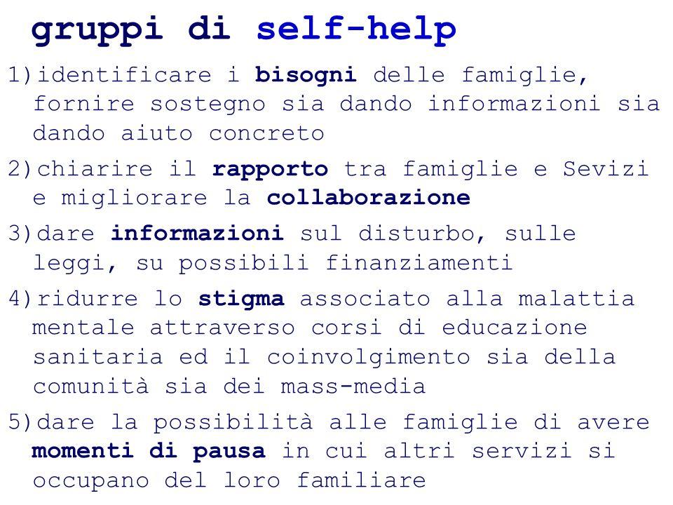 gruppi di self-help 1)identificare i bisogni delle famiglie, fornire sostegno sia dando informazioni sia dando aiuto concreto.