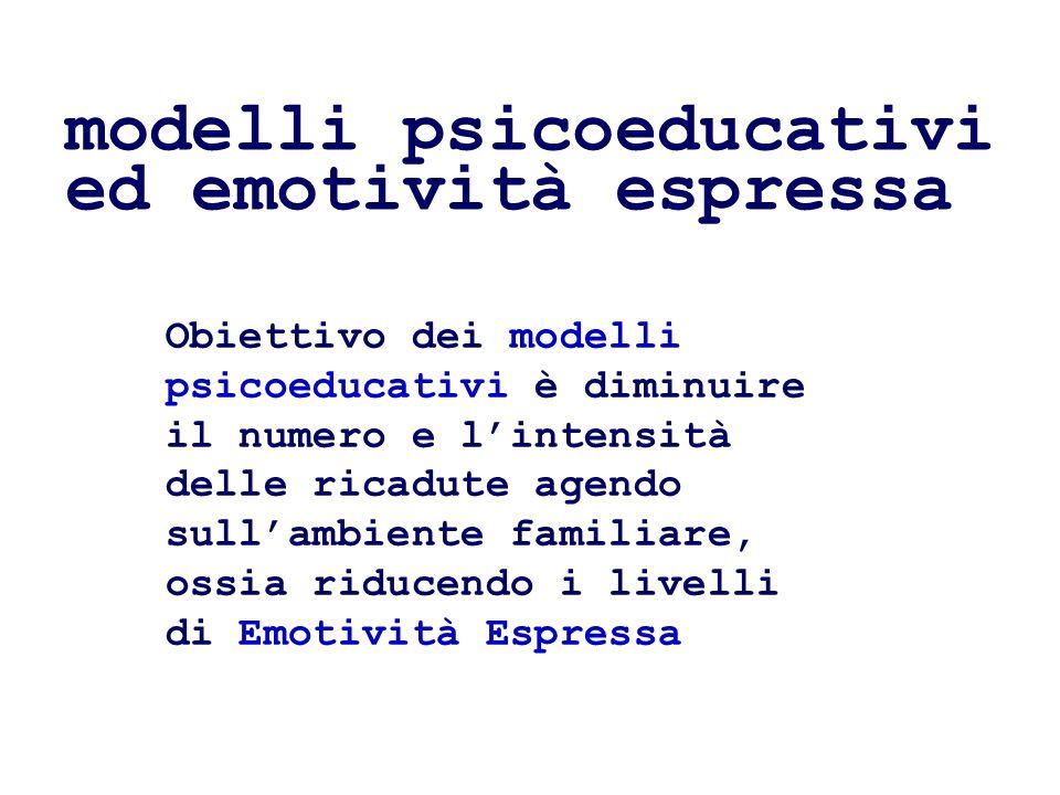 modelli psicoeducativi ed emotività espressa