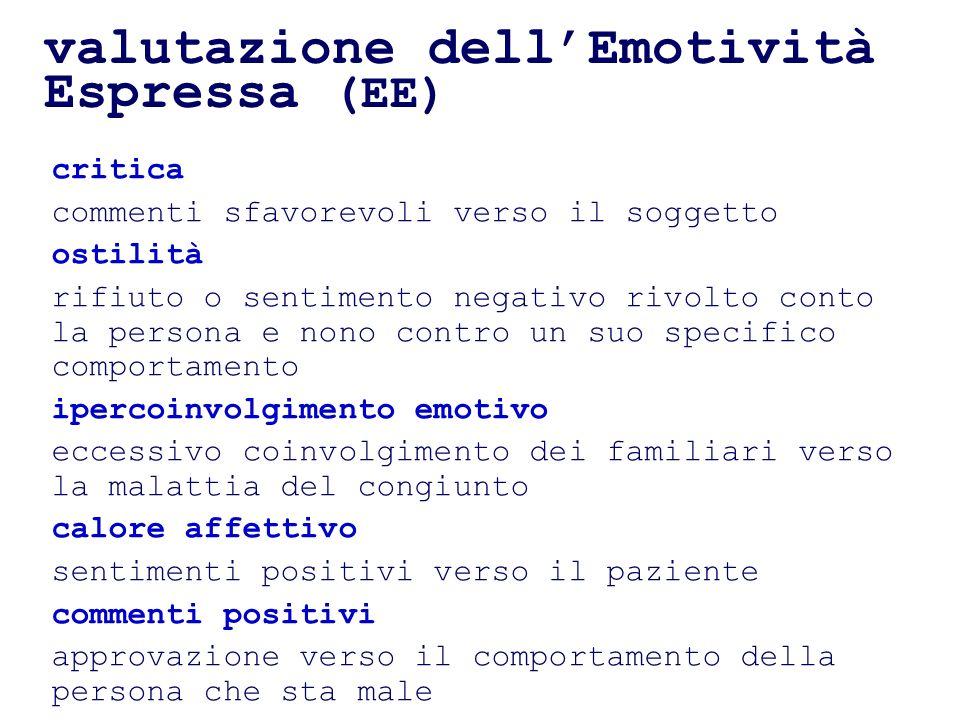 valutazione dell'Emotività Espressa (EE)