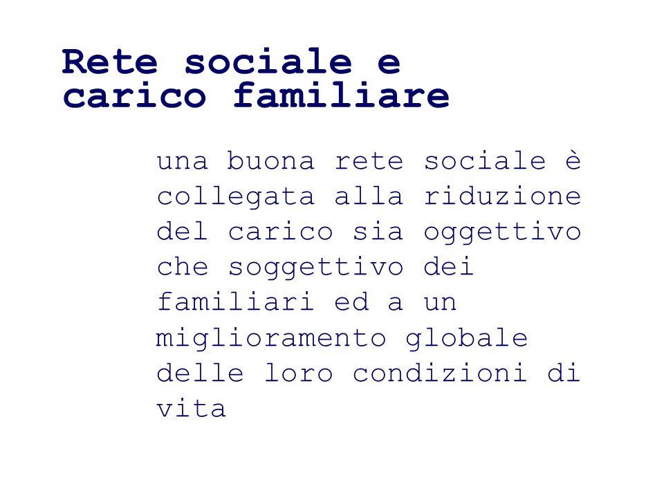 Rete sociale e carico familiare