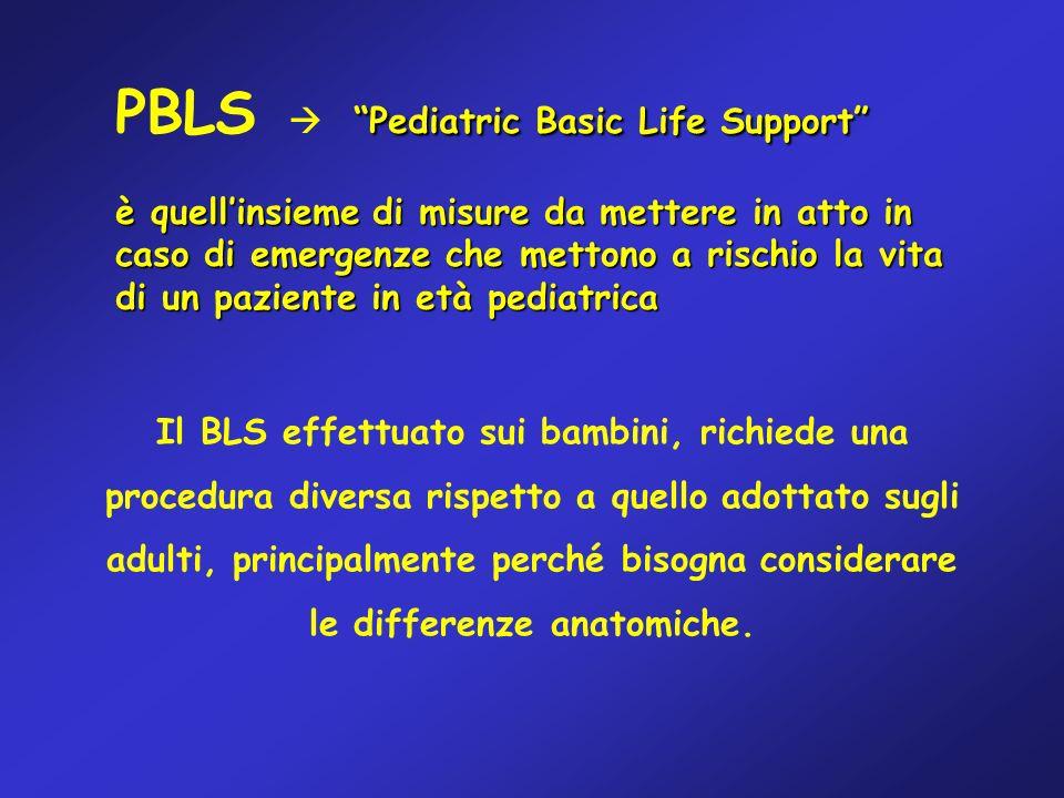 PBLS  Pediatric Basic Life Support