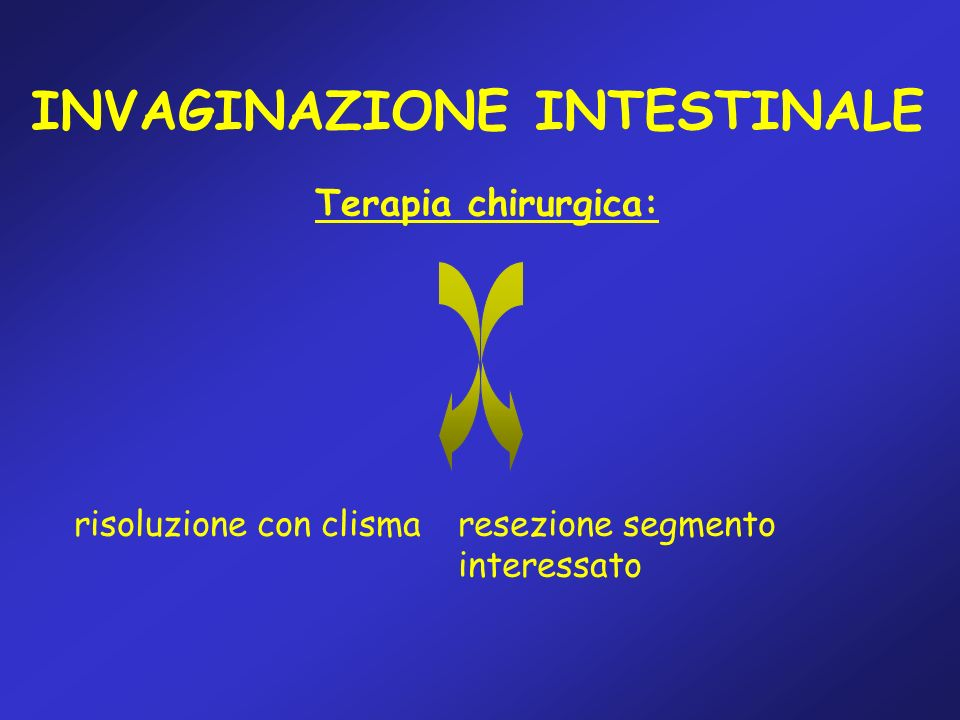 INVAGINAZIONE INTESTINALE