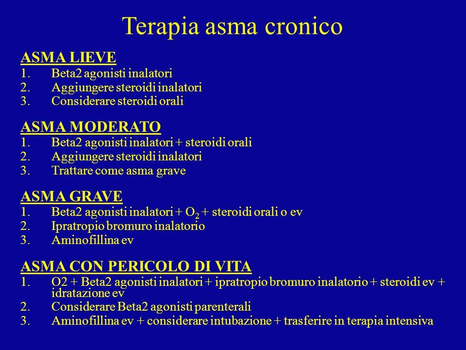 Terapia asma cronico ASMA LIEVE ASMA MODERATO ASMA GRAVE