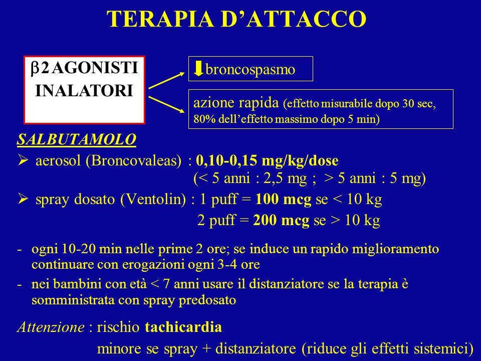 TERAPIA D'ATTACCO b2 AGONISTI INALATORI broncospasmo