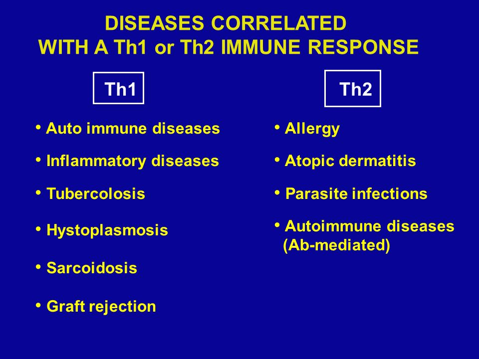 WITH A Th1 or Th2 IMMUNE RESPONSE