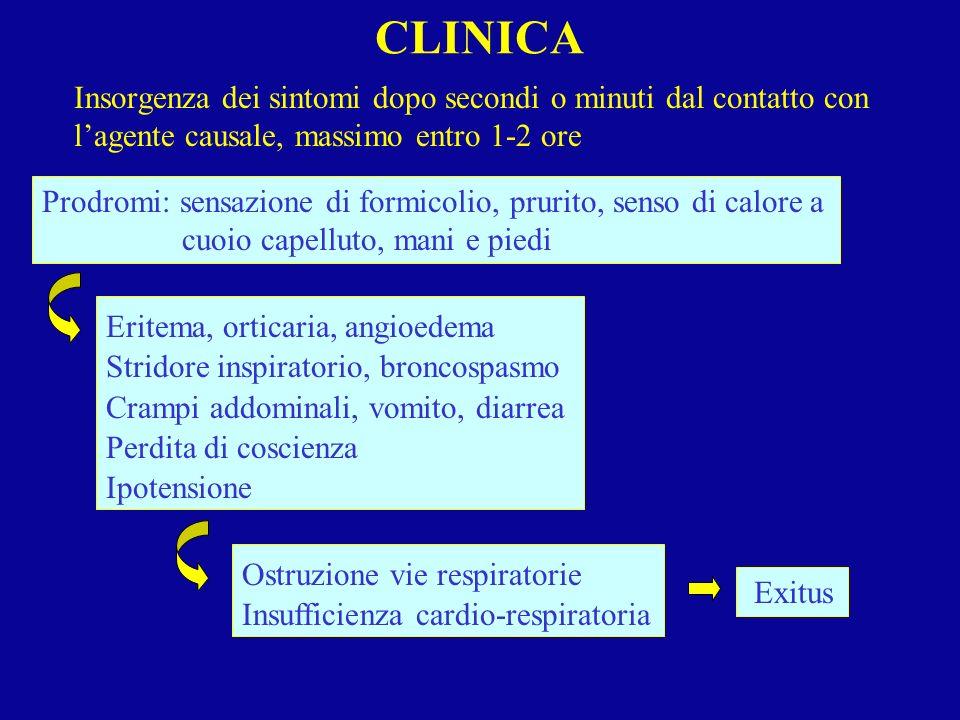 CLINICAInsorgenza dei sintomi dopo secondi o minuti dal contatto con l'agente causale, massimo entro 1-2 ore.