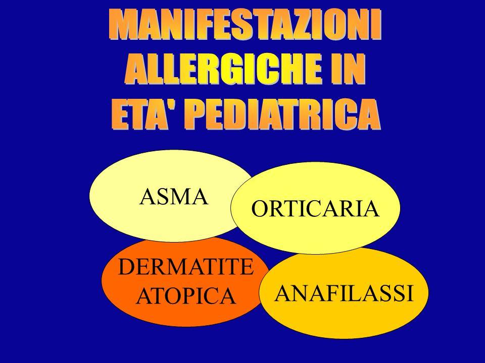 MANIFESTAZIONI ALLERGICHE IN ETA PEDIATRICA ASMA ORTICARIA DERMATITE ATOPICA ANAFILASSI