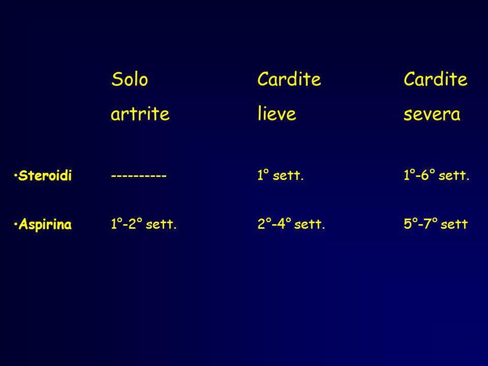 artrite lieve severa Solo Cardite Cardite