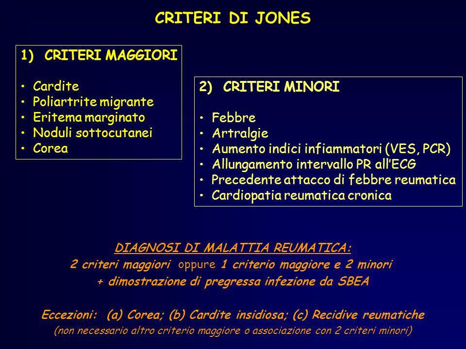 CRITERI DI JONES 1) CRITERI MAGGIORI Cardite Poliartrite migrante