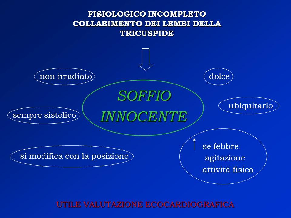 FISIOLOGICO INCOMPLETO COLLABIMENTO DEI LEMBI DELLA TRICUSPIDE