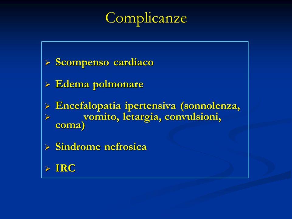 Complicanze Scompenso cardiaco Edema polmonare