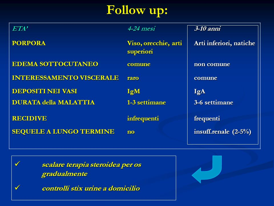 Follow up: scalare terapia steroidea per os gradualmente