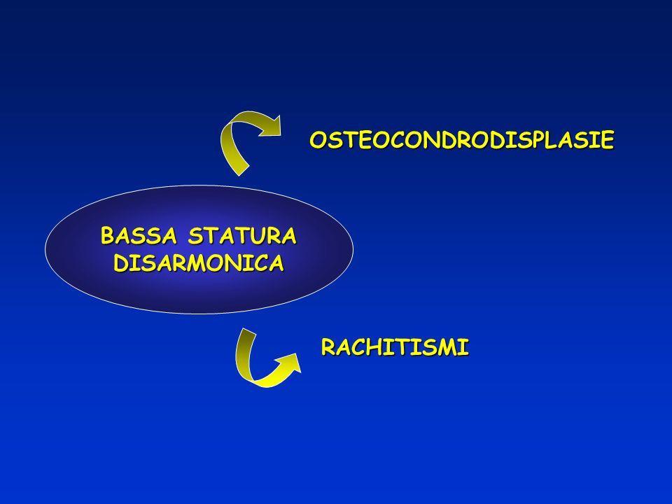 OSTEOCONDRODISPLASIE