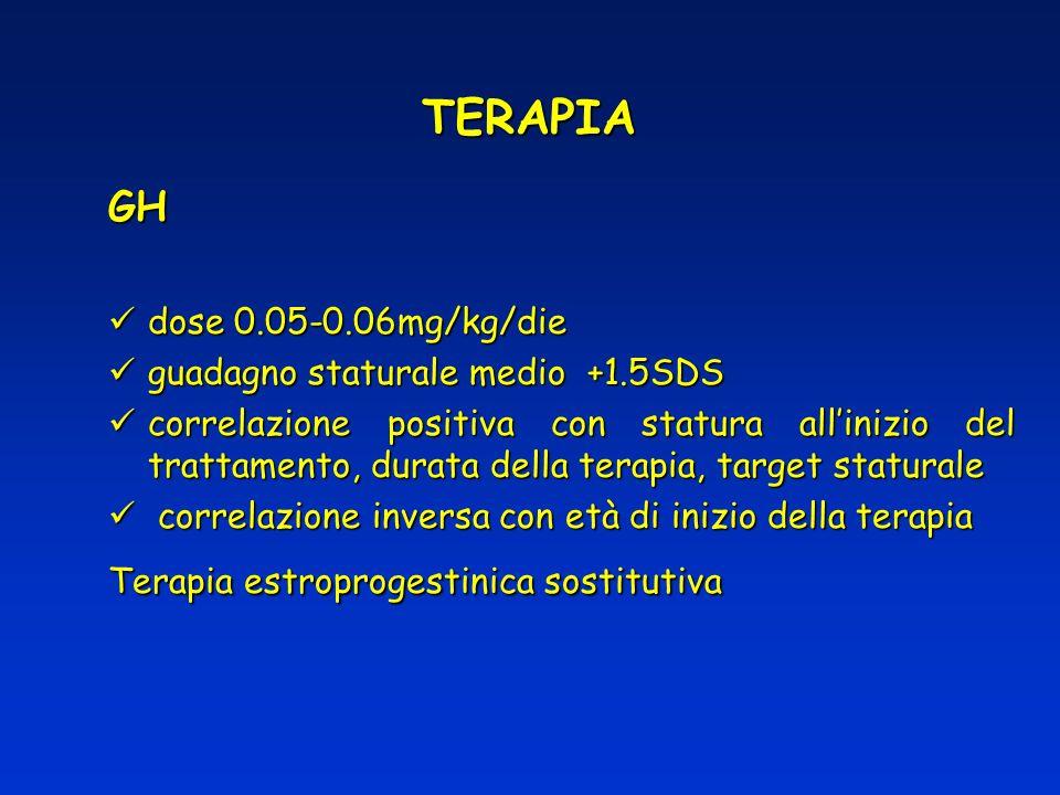 TERAPIA GH dose 0.05-0.06mg/kg/die guadagno staturale medio +1.5SDS