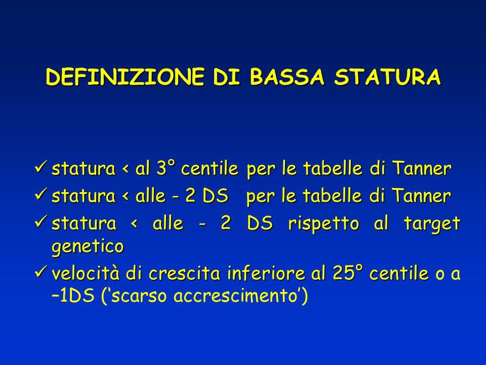 DEFINIZIONE DI BASSA STATURA