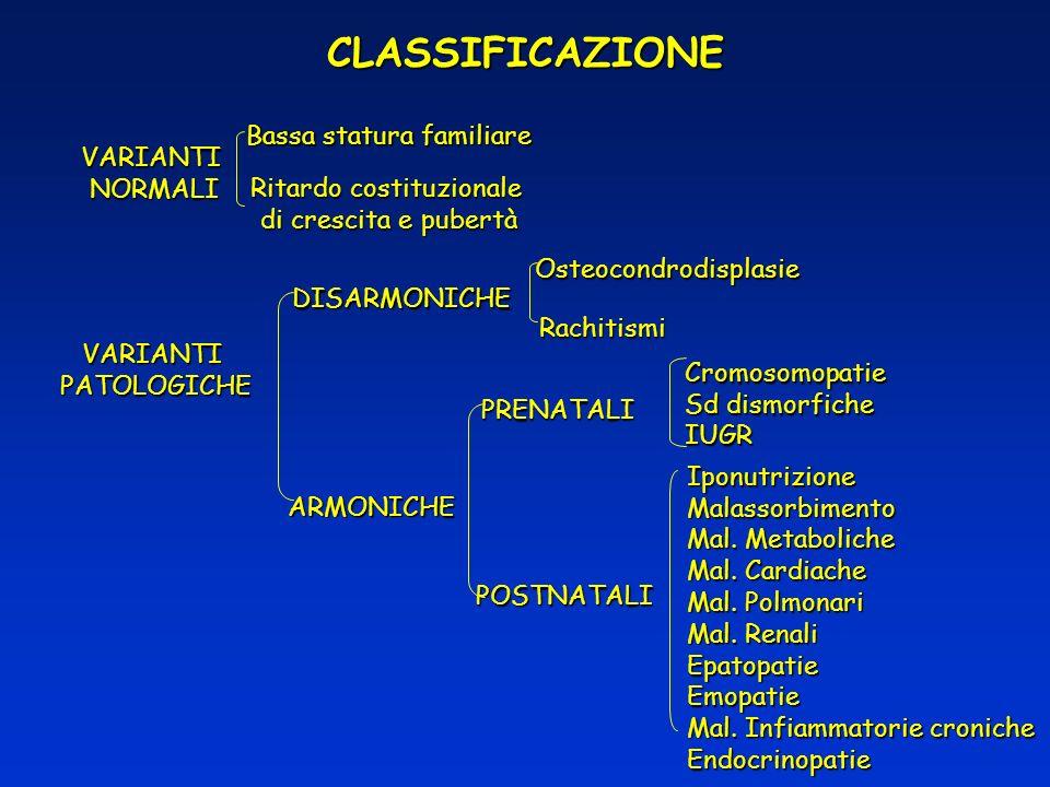 CLASSIFICAZIONE Bassa statura familiare VARIANTI NORMALI