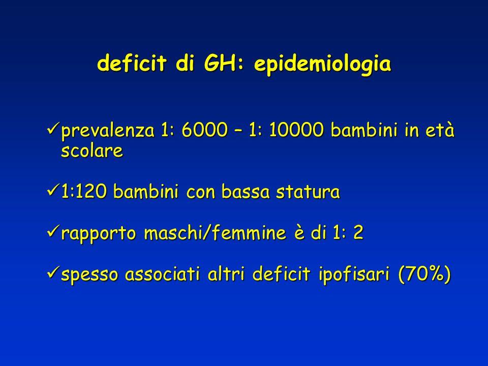 deficit di GH: epidemiologia