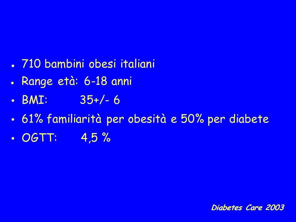 • • • • • 710 bambini obesi italiani Range età: 6-18 anni BMI: 35+/- 6