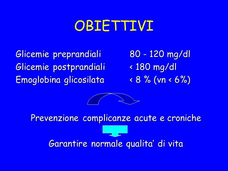 OBIETTIVI Glicemie preprandiali 80 - 120 mg/dl