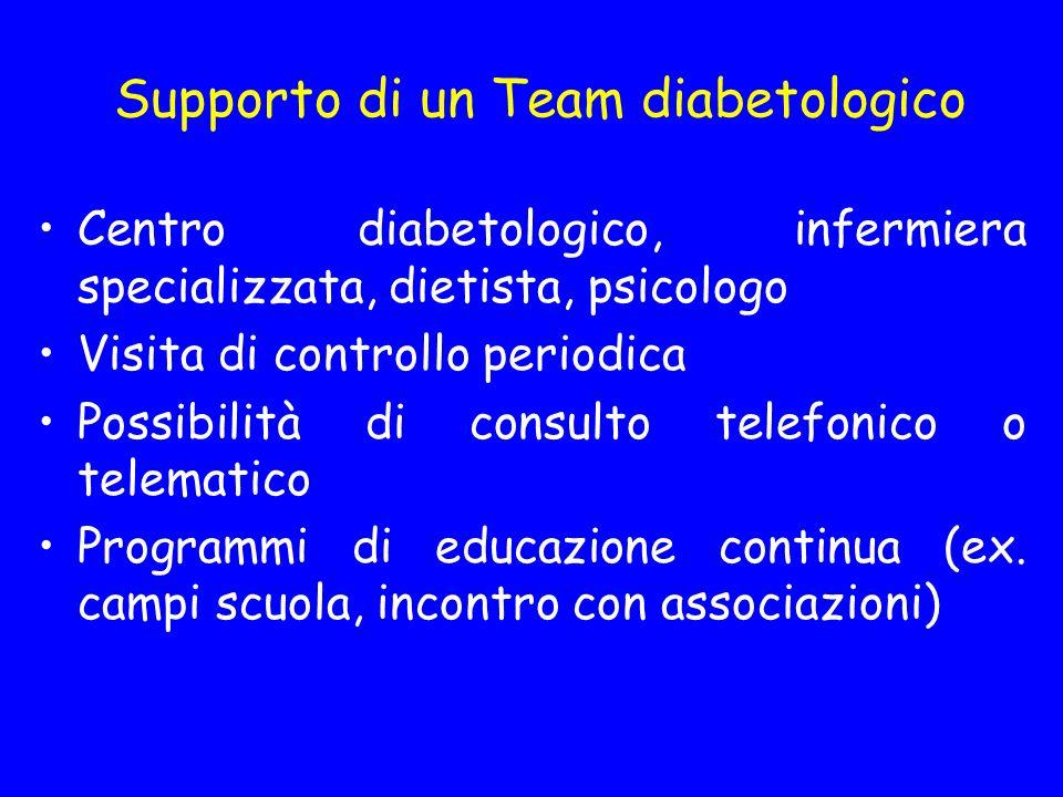 Supporto di un Team diabetologico